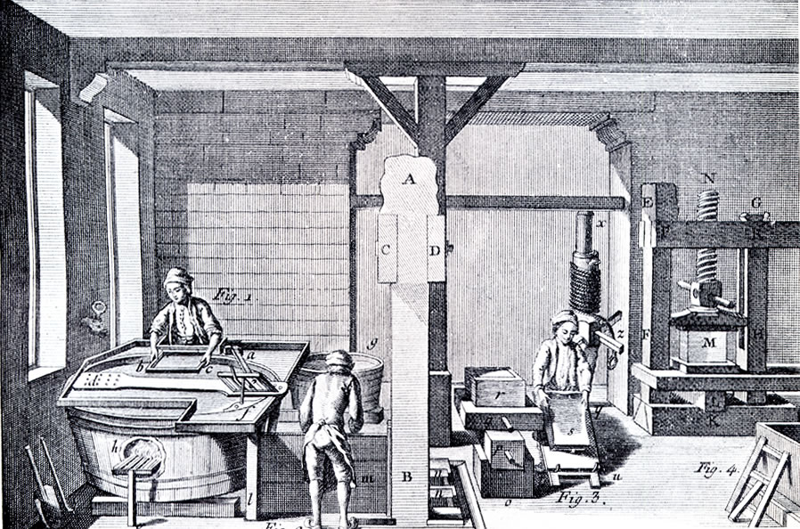 Glossary of papermaking terms